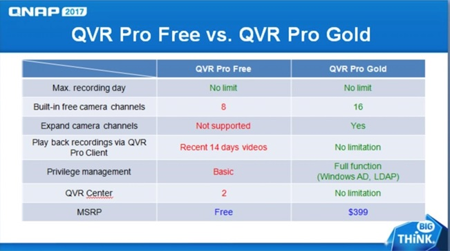 QNAP QVR PRO - profesjonalne rozwiązanie NVR na serwerze NAS • www